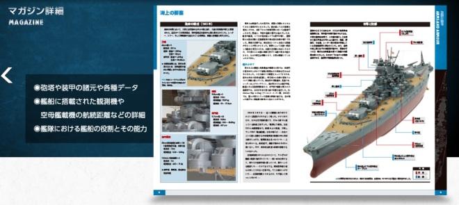 Warships Magazine